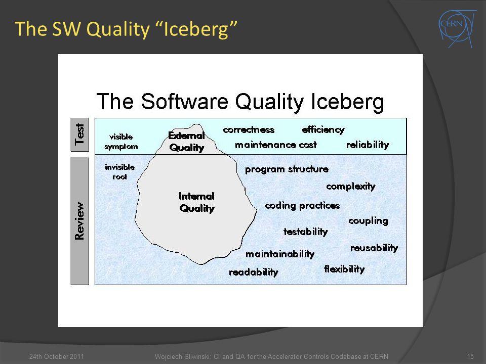 "The SW Quality ""Iceberg"" 1524th October 2011Wojciech Sliwinski: CI and QA for the Accelerator Controls Codebase at CERN"