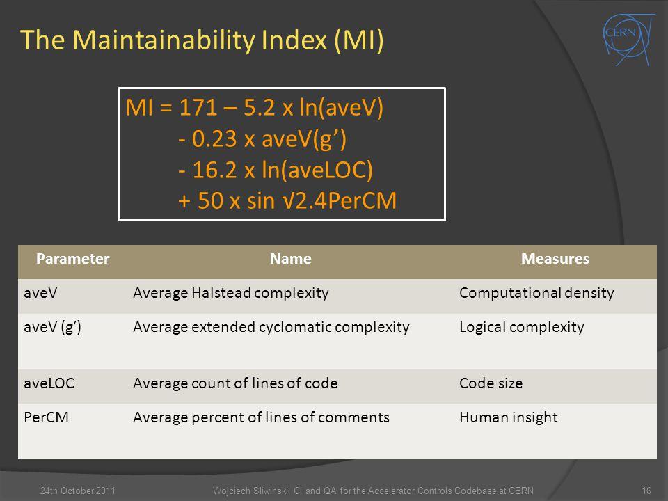The Maintainability Index (MI) ParameterNameMeasures aveVAverage Halstead complexityComputational density aveV (g′)Average extended cyclomatic complex