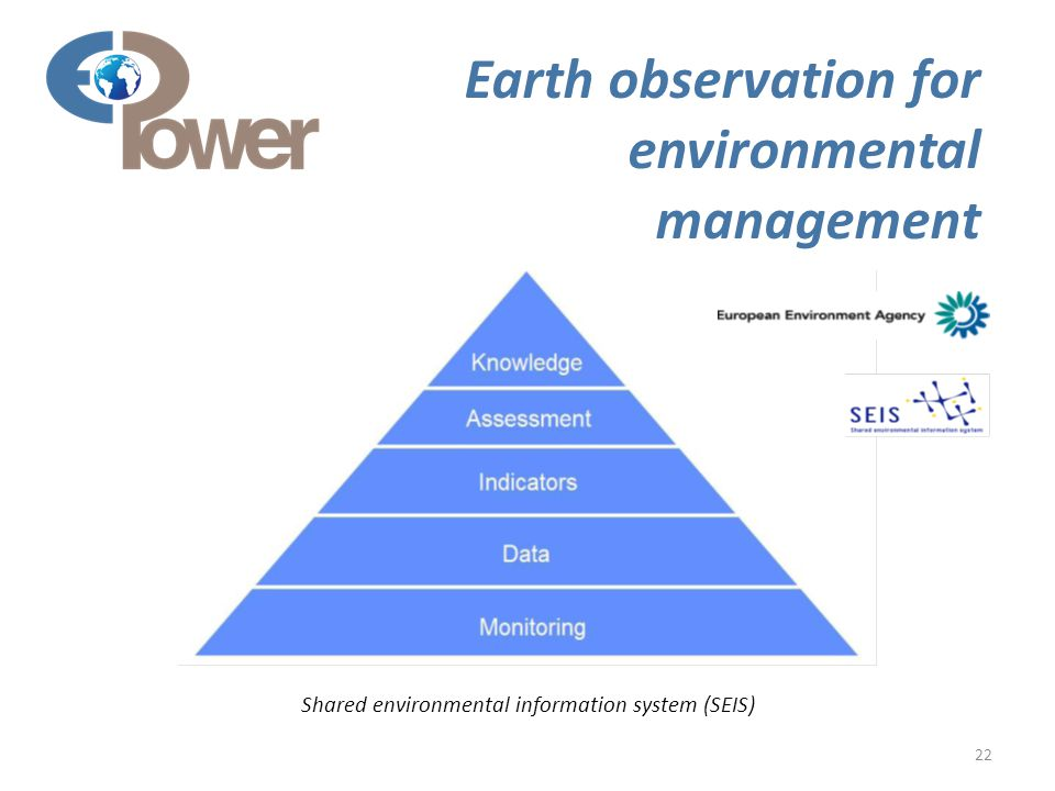 22 Earth observation for environmental management Shared environmental information system (SEIS)