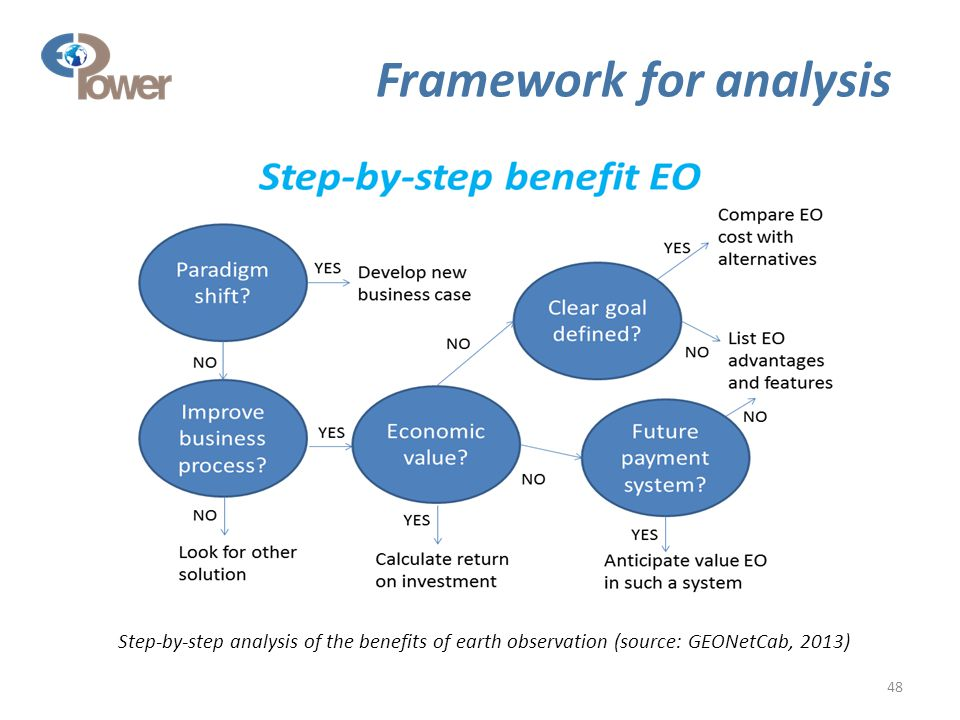 48 Framework for analysis Step-by-step analysis of the benefits of earth observation (source: GEONetCab, 2013)