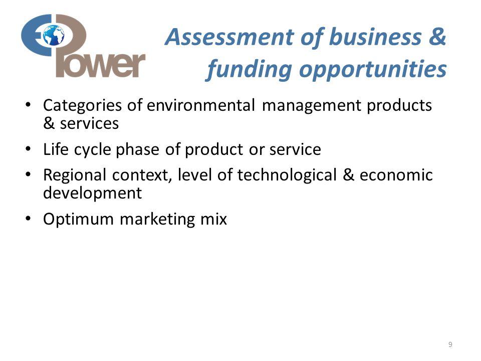1. International trends & developments in environmental management 10
