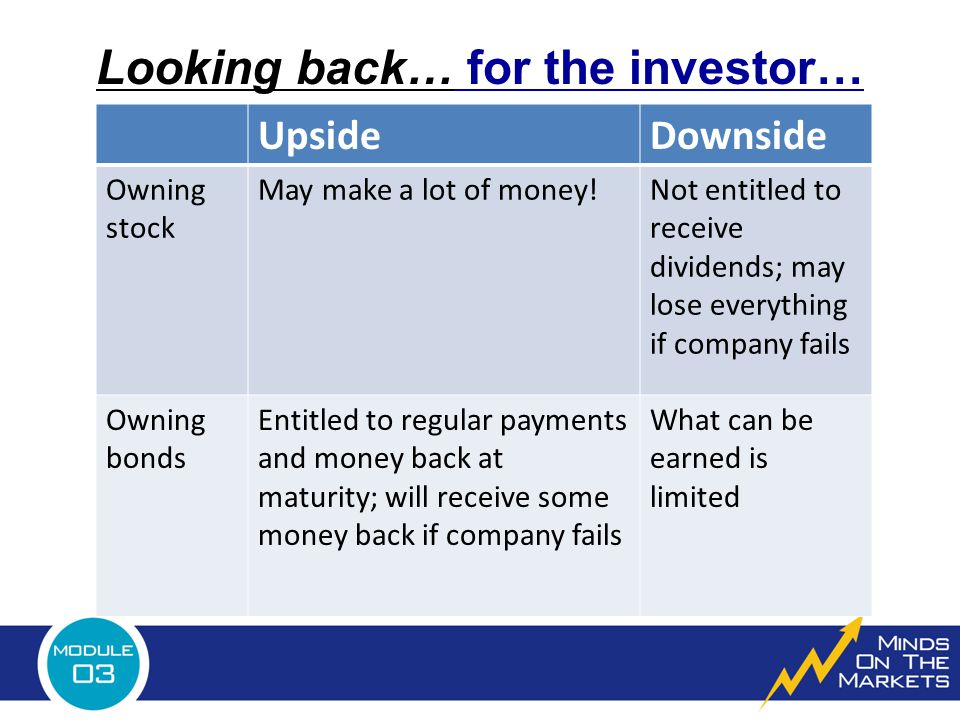 Looking back… for the investor… UpsideDownside Owning stock May make a lot of money!Not entitled to receive dividends; may lose everything if company fails Owning bonds Entitled to regular payments and money back at maturity; will receive some money back if company fails What can be earned is limited