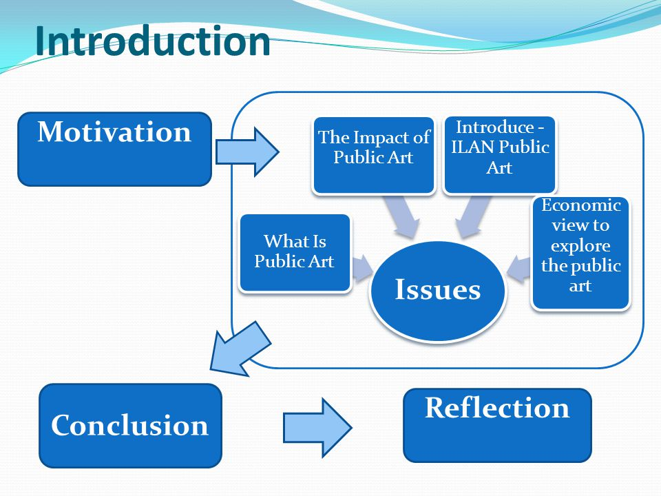 Introduction Motivation Conclusion Reflection