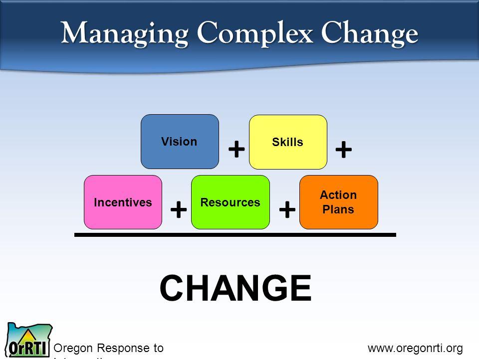 Oregon Response to Intervention www.oregonrti.org Managing Complex Change CHANGE Vision Skills IncentivesResources Action Plans ++ + +