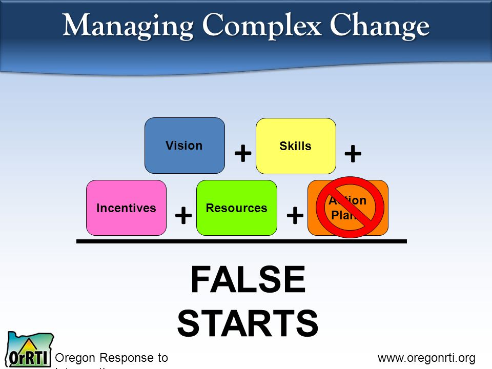 Oregon Response to Intervention www.oregonrti.org Managing Complex Change Vision Skills IncentivesResources Action Plans FALSE STARTS ++ + +