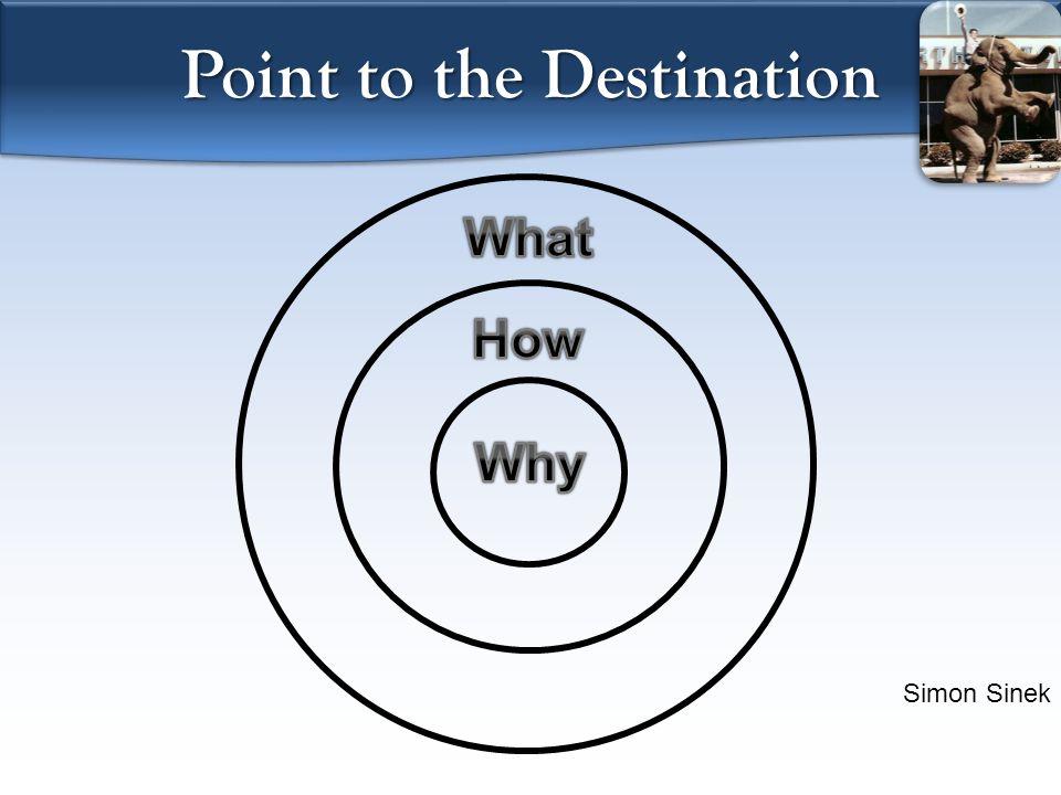 Point to the Destination Simon Sinek