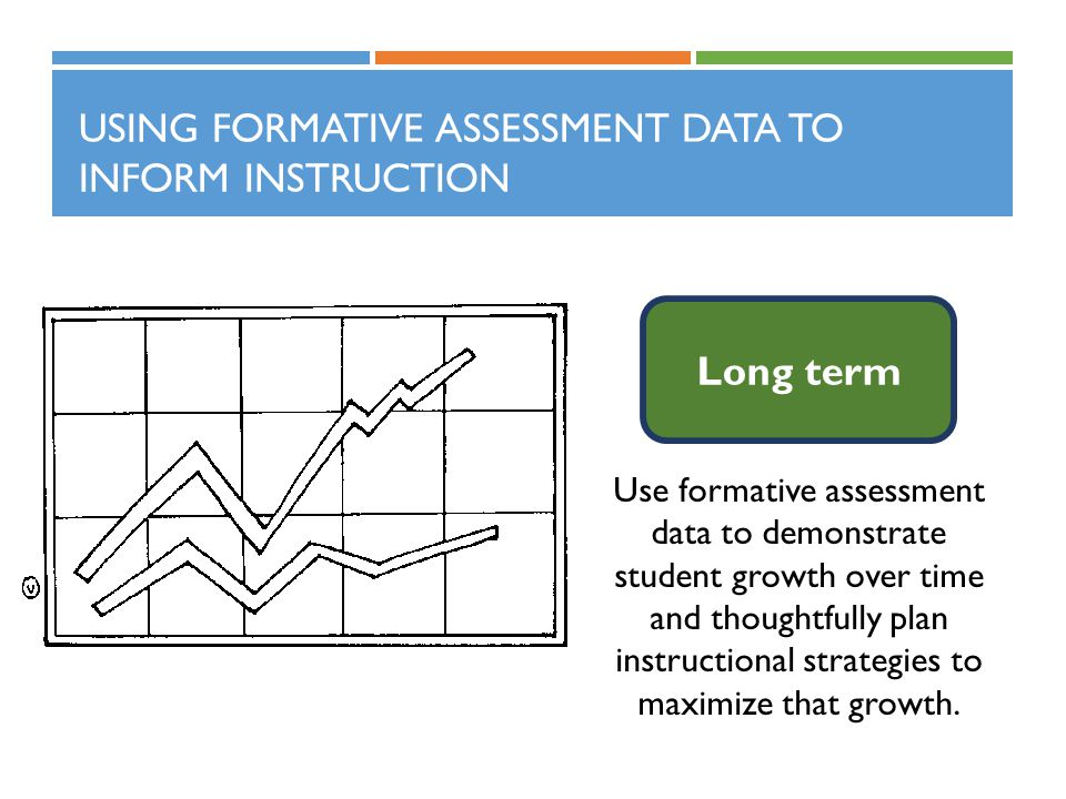 USING FORMATIVE ASSESSMENT DATA TO INFORM INSTRUCTION Use formative assessment data to demonstrate student growth over time and thoughtfully plan inst