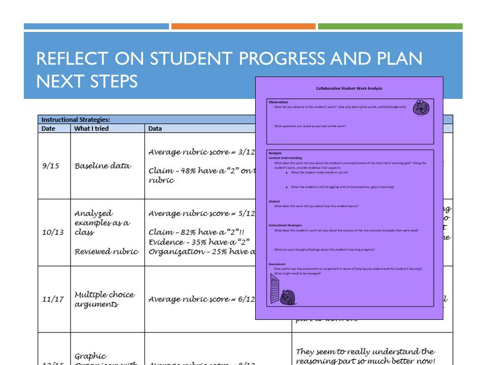 REFLECT ON STUDENT PROGRESS AND PLAN NEXT STEPS