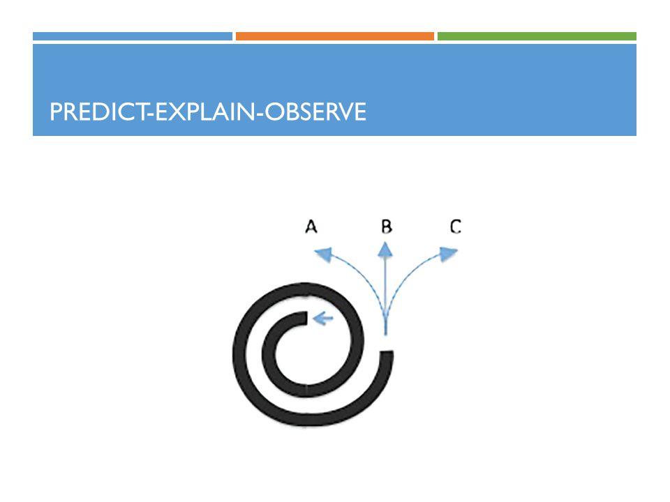 PREDICT-EXPLAIN-OBSERVE