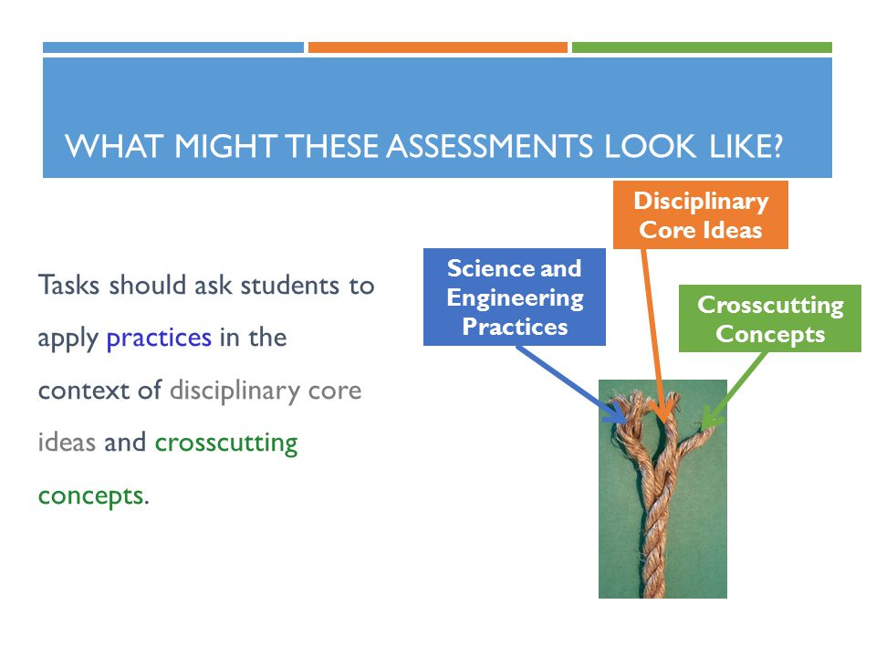 WHAT MIGHT THESE ASSESSMENTS LOOK LIKE? Tasks should ask students to apply practices in the context of disciplinary core ideas and crosscutting concep