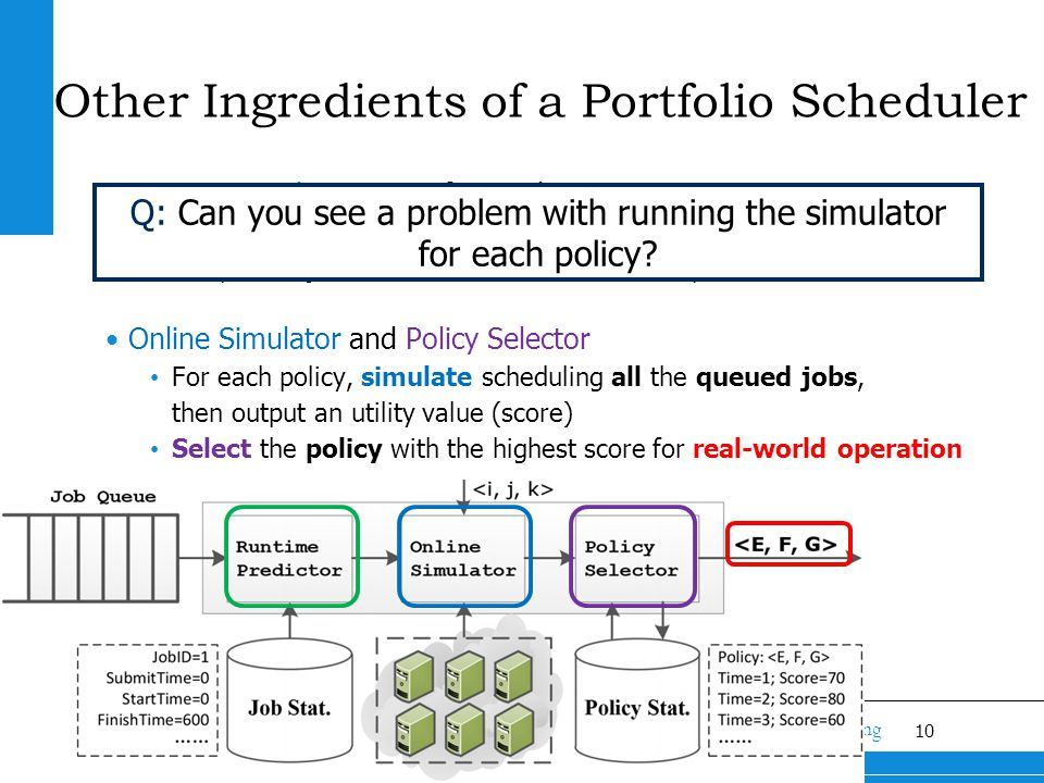 10 Portfolio Scheduling Other Ingredients of a Portfolio Scheduler Runtime Predictor = Tsafrir et al. Uses the average runtime of the two most recentl