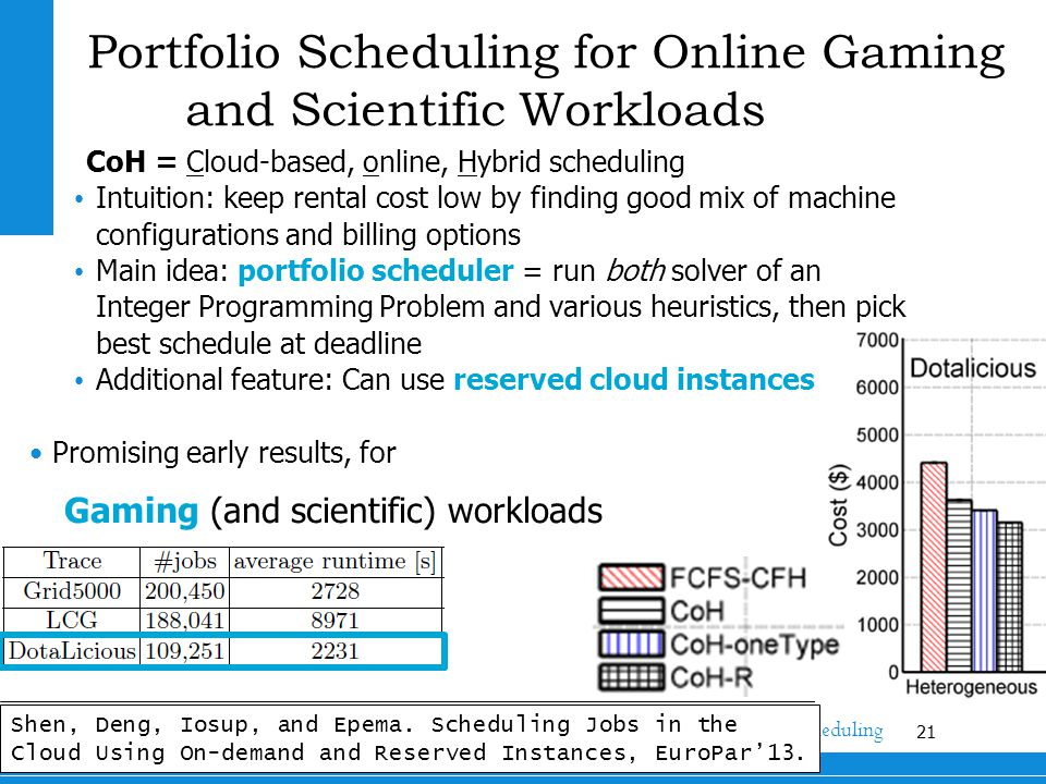 21 Portfolio Scheduling Portfolio Scheduling for Online Gaming and Scientific Workloads CoH = Cloud-based, online, Hybrid scheduling Intuition: keep r