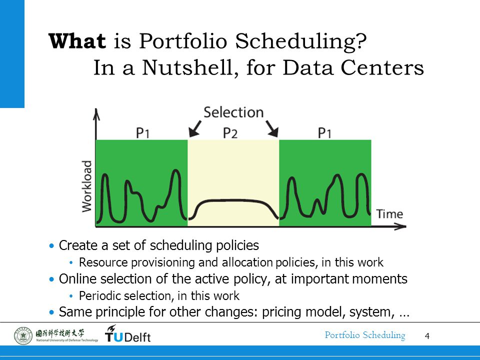 4 Portfolio Scheduling What is Portfolio Scheduling? In a Nutshell, for Data Centers Create a set of scheduling policies Resource provisioning and all