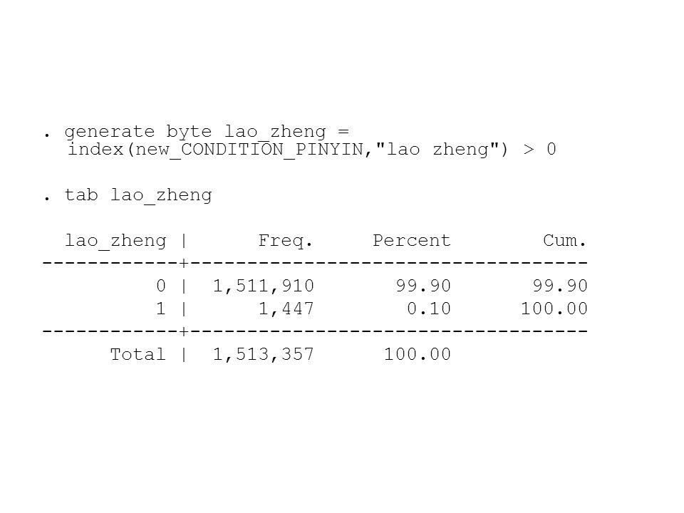 generate byte lao_zheng = index(new_CONDITION_PINYIN, lao zheng ) > 0.