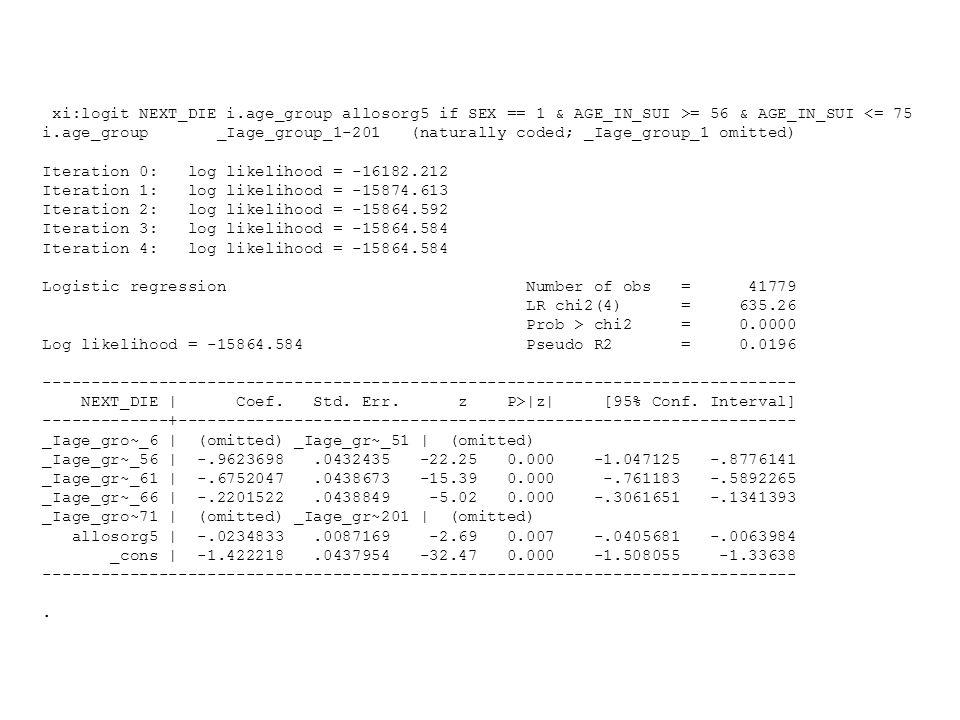 i.age_group _Iage_group_1-201 (naturally coded; _Iage_group_1 omitted) Iteration 0: log likelihood = -16182.212 Iteration 1: log likelihood = -15874.6