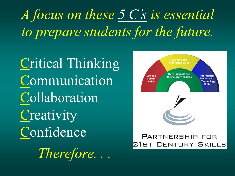 A focus on these 5 C's is essential to prepare students for the future.