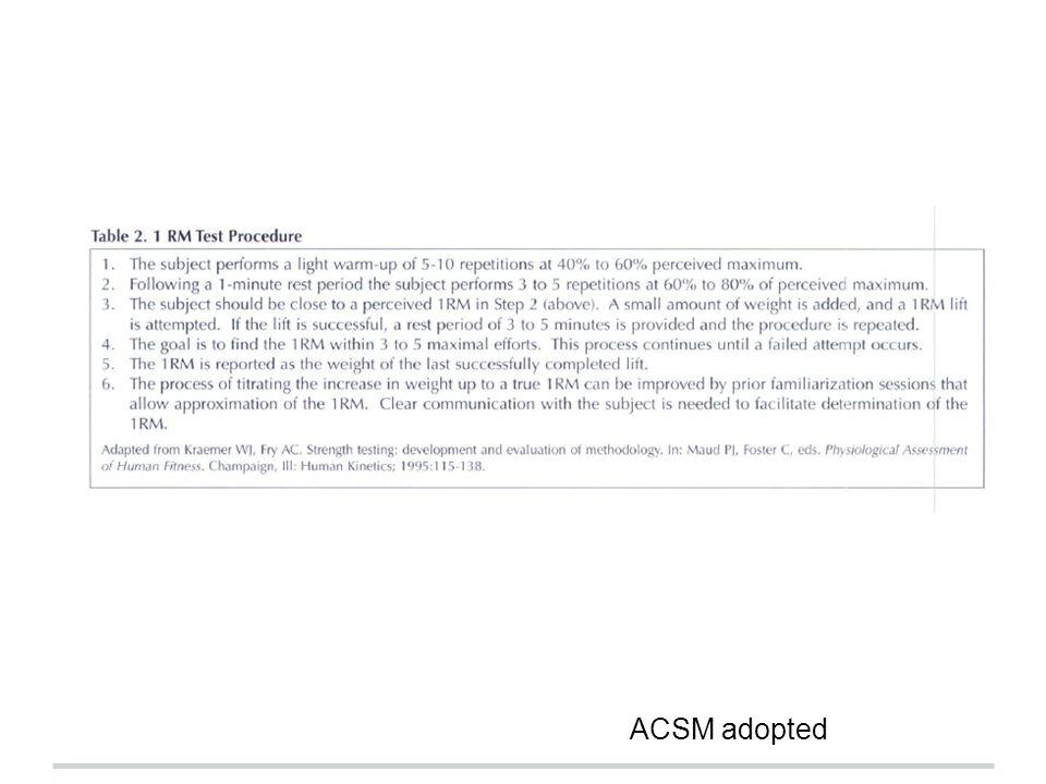 ACSM adopted