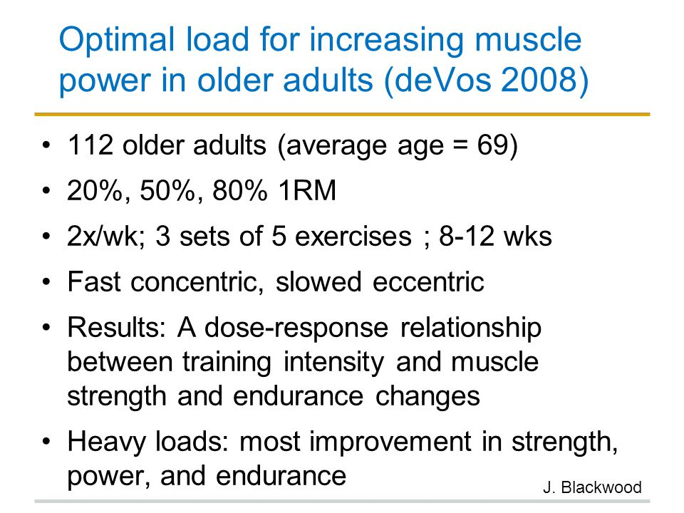 Optimal load for increasing muscle power in older adults (deVos 2008) 112 older adults (average age = 69) 20%, 50%, 80% 1RM 2x/wk; 3 sets of 5 exercis