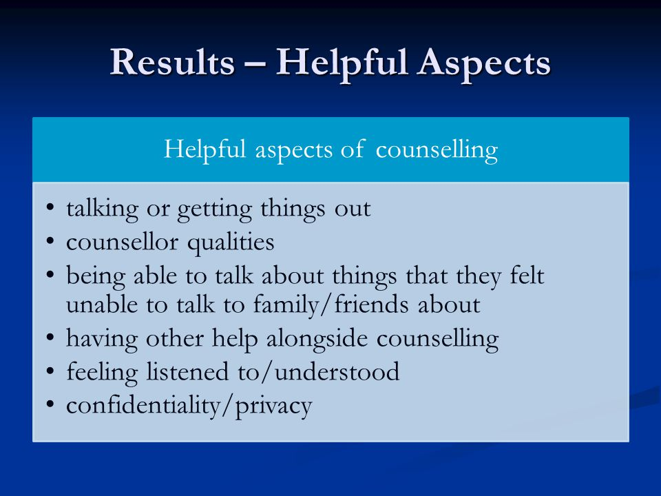 Results – Helpful Aspects Helpful aspects of counselling talking or getting things out counsellor qualities being able to talk about things that they felt unable to talk to family/friends about having other help alongside counselling feeling listened to/understood confidentiality/privacy