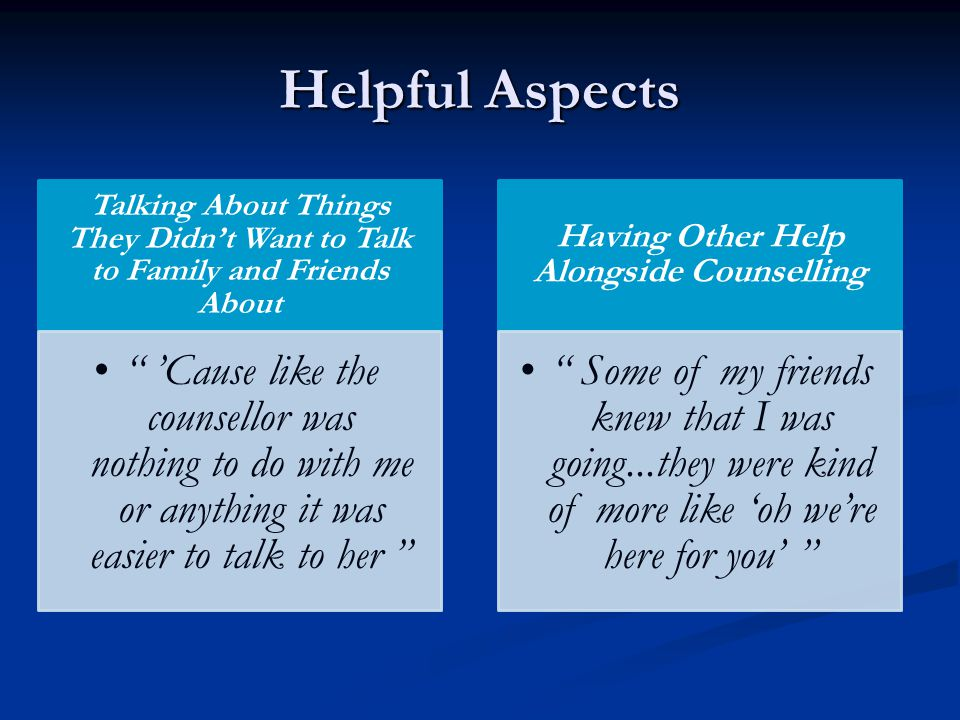 Helpful Aspects Talking About Things They Didn't Want to Talk to Family and Friends About 'Cause like the counsellor was nothing to do with me or anything it was easier to talk to her Having Other Help Alongside Counselling Some of my friends knew that I was going...they were kind of more like 'oh we're here for you'