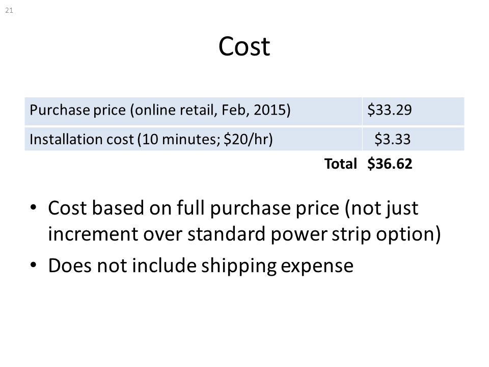 Cost Cost based on full purchase price (not just increment over standard power strip option) Does not include shipping expense 21 Purchase price (online retail, Feb, 2015)$33.29 Installation cost (10 minutes; $20/hr) $3.33 Total$36.62