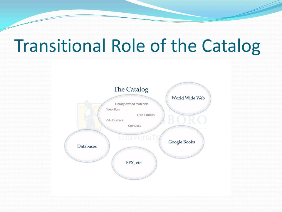 Transitional Role of the Catalog