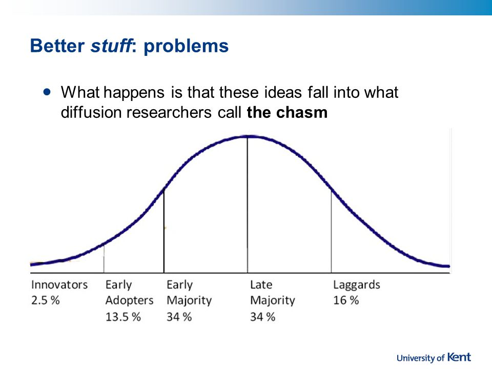 Better stuff: problems What happens is that these ideas fall into what diffusion researchers call the chasm