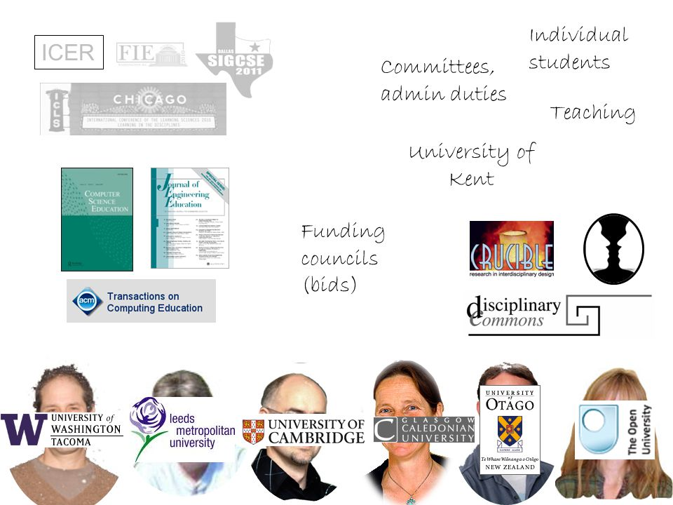 Funding councils (bids) University of Kent Committees, admin duties Teaching Individual students ICER