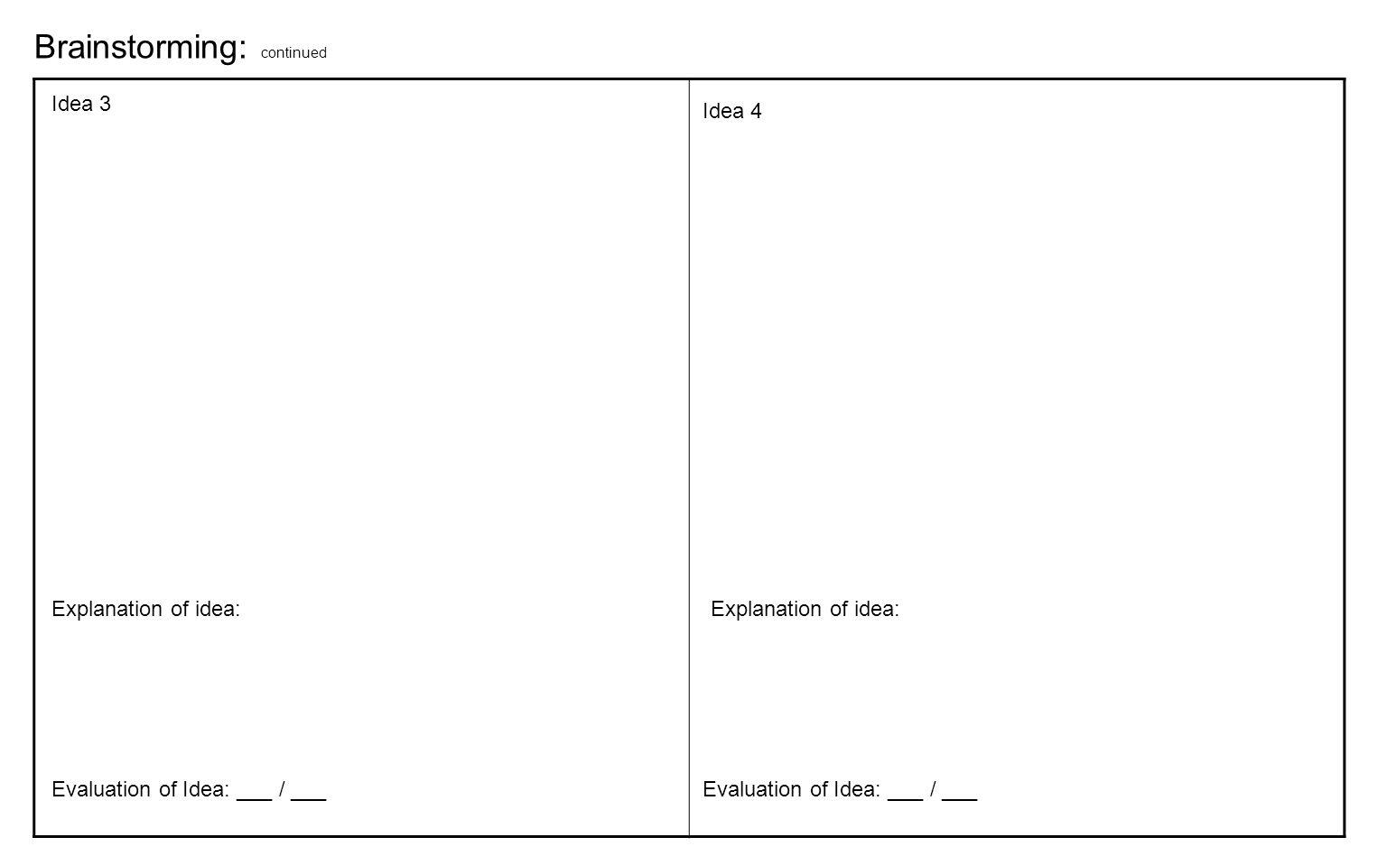 Brainstorming: continued Idea 3 Idea 4 Explanation of idea: Evaluation of Idea: ___ / ___