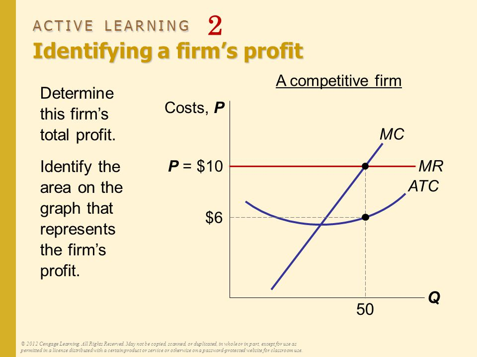 Determine this firm's total profit. Identify the area on the graph that represents the firm's profit. Q Costs, P MC ATC P = $10 MR 50 $6 A competitive