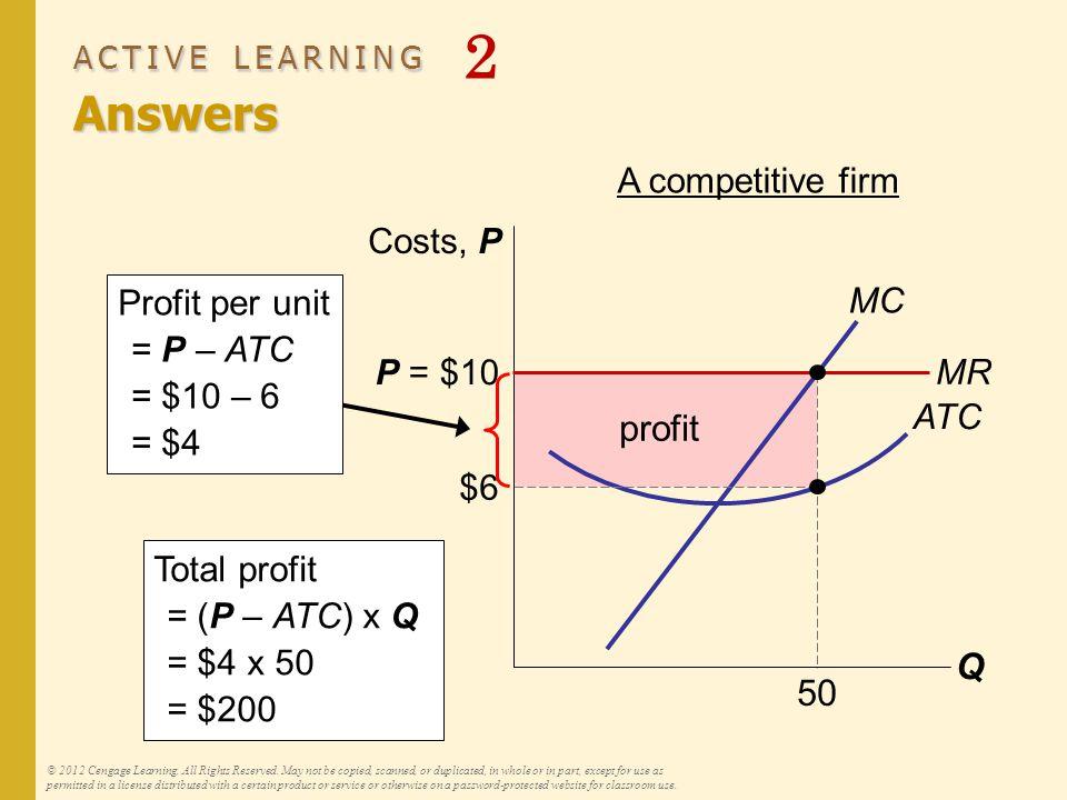 profit Q Costs, P MC ATC P = $10 MR 50 $6 A competitive firm Profit per unit = P – ATC = $10 – 6 = $4 Total profit = (P – ATC) x Q = $4 x 50 = $200 AC