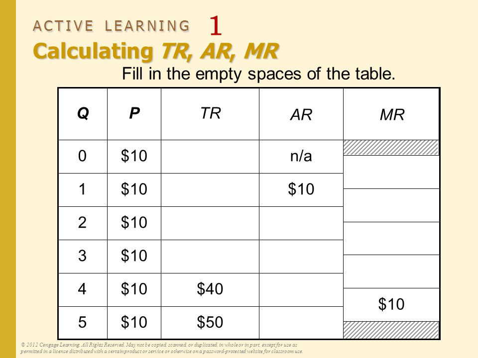ACTIVE LEARNING Calculating TR, AR, MR ACTIVE LEARNING 1 Calculating TR, AR, MR © 2012 Cengage Learning. All Rights Reserved. May not be copied, scann