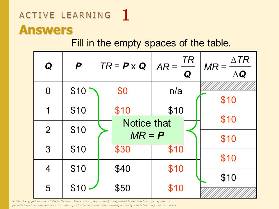 ACTIVE LEARNING Answers ACTIVE LEARNING 1 Answers © 2012 Cengage Learning. All Rights Reserved. May not be copied, scanned, or duplicated, in whole or