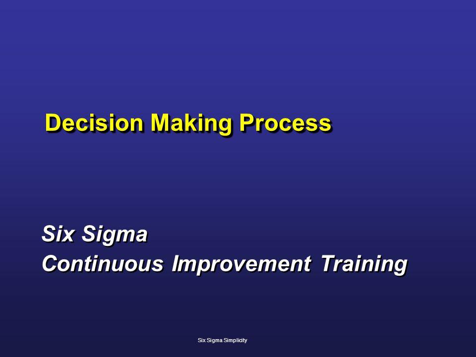 Six Sigma Continuous Improvement Training Six Sigma Continuous Improvement Training Decision Making Process Six Sigma Simplicity