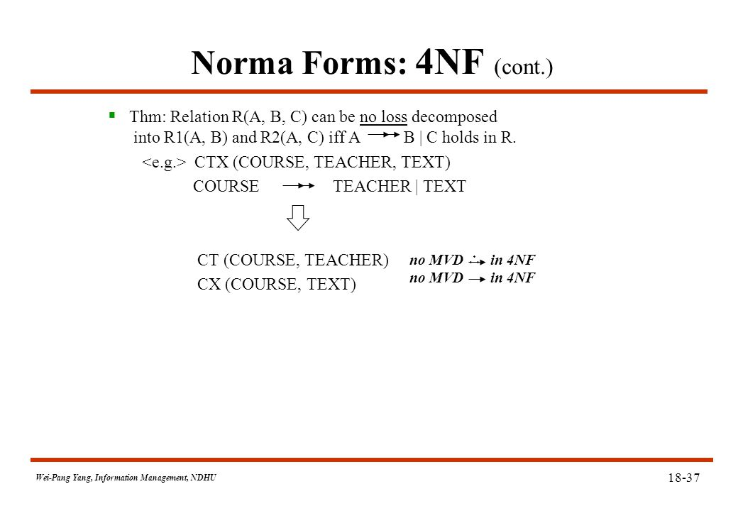 Wei-Pang Yang, Information Management, NDHU 18-37 Norma Forms: 4NF (cont.)  Thm: Relation R(A, B, C) can be no loss decomposed into R1(A, B) and R2(A, C) iff A B | C holds in R.