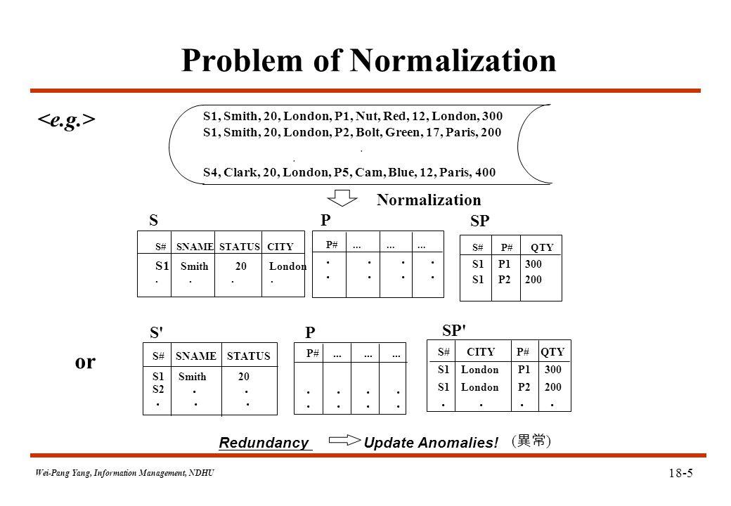 Wei-Pang Yang, Information Management, NDHU 18-16 1NF Problem: Update Anomalies.