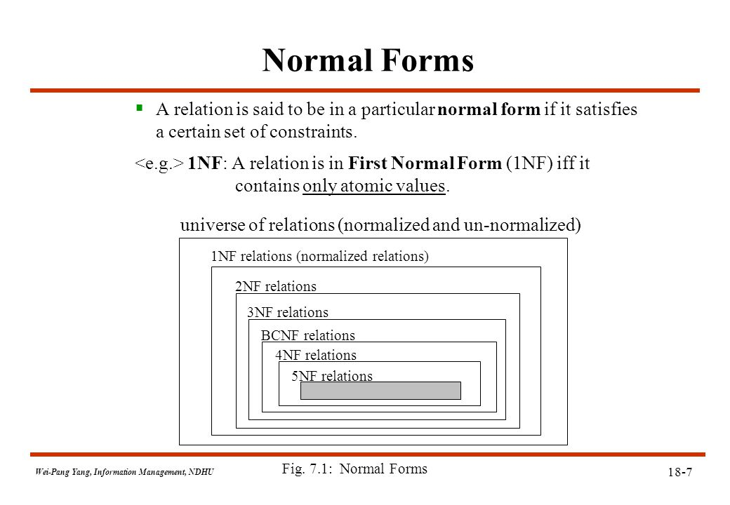 Wei-Pang Yang, Information Management, NDHU Normal Forms  A relation is said to be in a particular normal form if it satisfies a certain set of constraints.