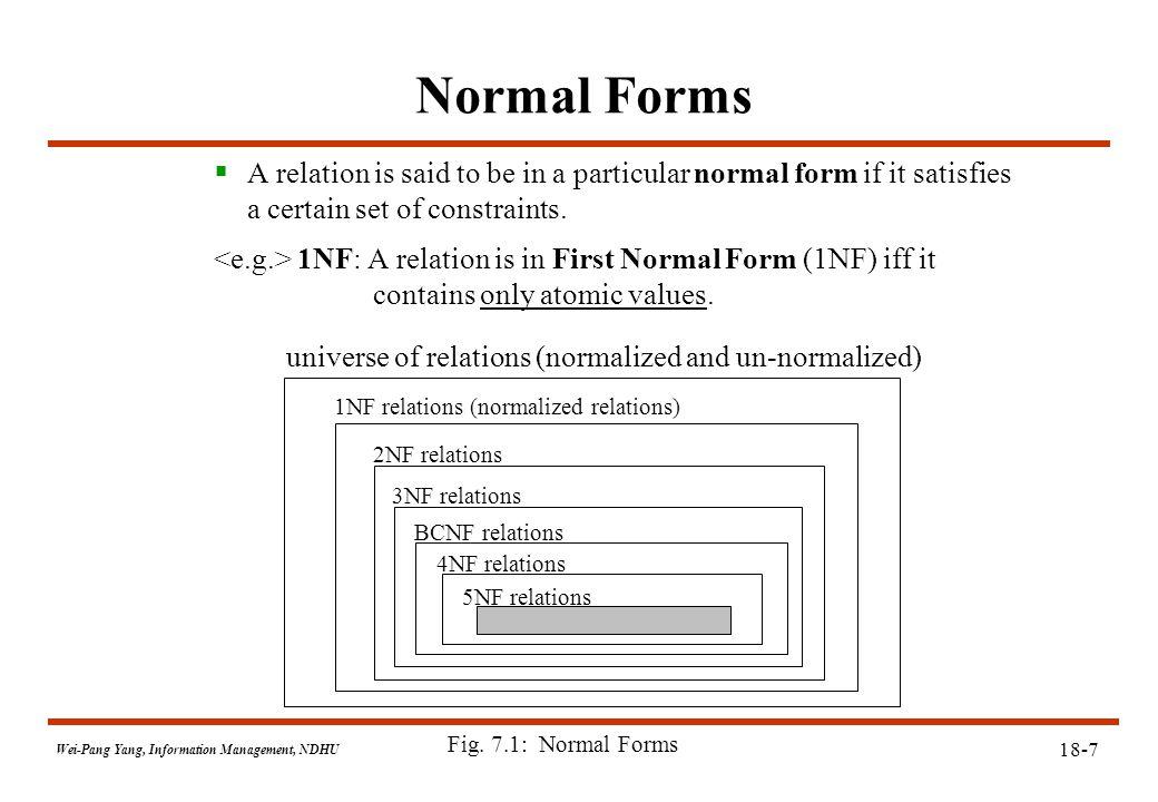 18.2 Functional Dependency  Functional Dependency (FD)  Fully Functional Dependency (FFD) 18-8
