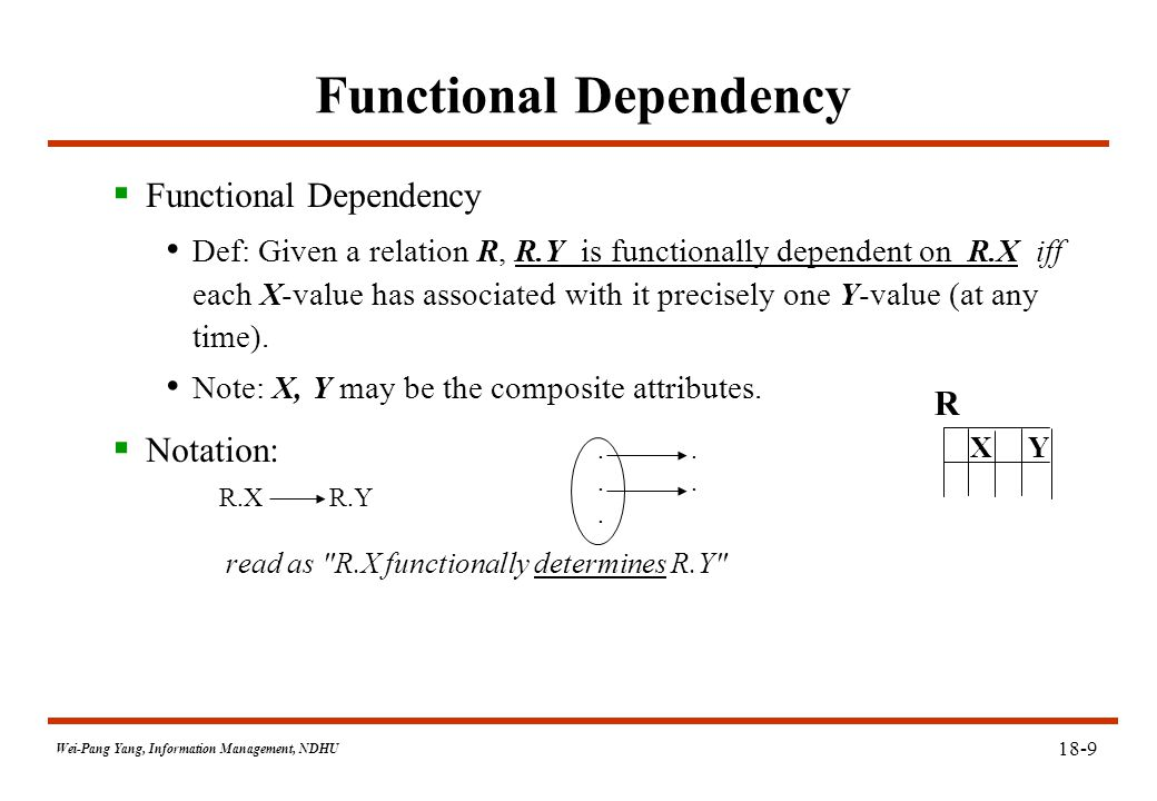 Wei-Pang Yang, Information Management, NDHU Functional Dependency  Functional Dependency Def: Given a relation R, R.Y is functionally dependent on R.X iff each X-value has associated with it precisely one Y-value (at any time).