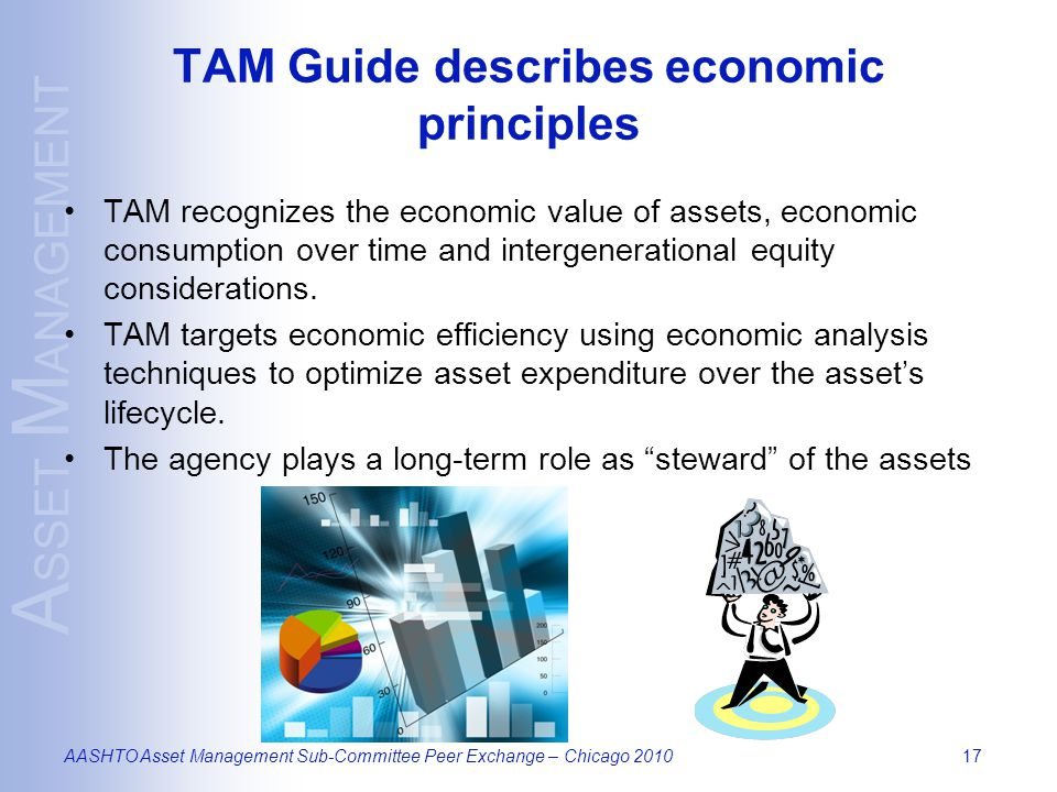 A SSET M ANAGEMENT AASHTO Asset Management Sub-Committee Peer Exchange – Chicago 201017 TAM Guide describes economic principles TAM recognizes the economic value of assets, economic consumption over time and intergenerational equity considerations.