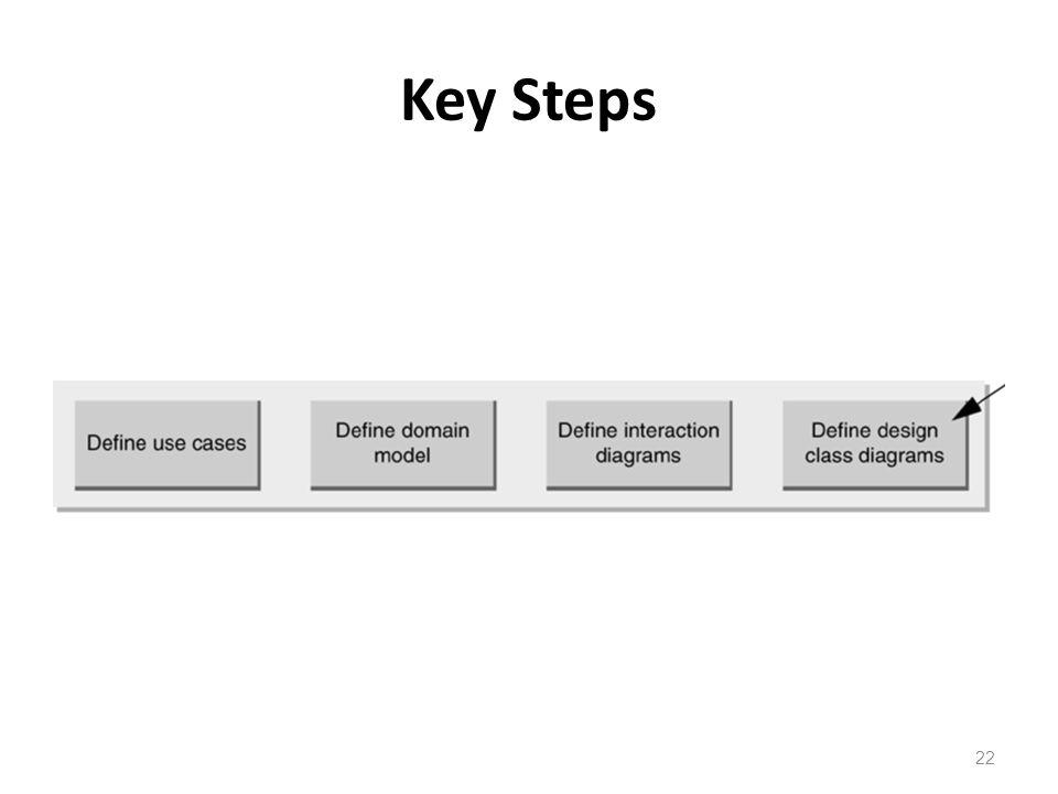 Key Steps 22