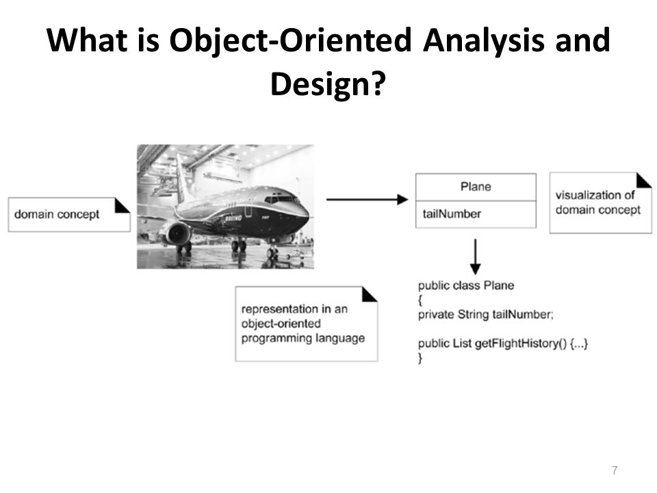 What is Object-Oriented Analysis and Design 7