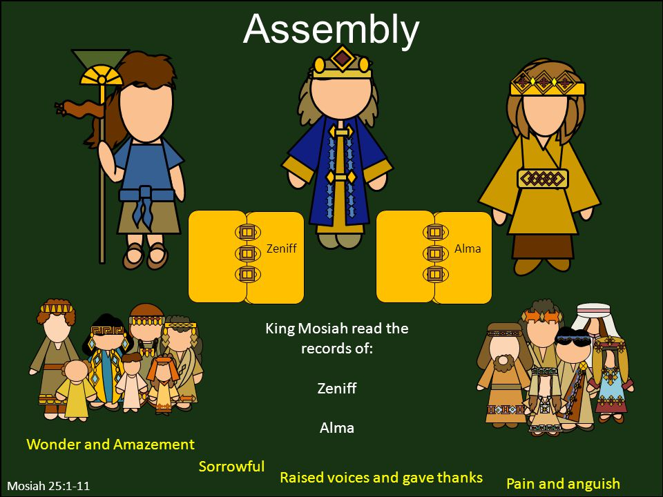 Mosiah 25:1-11 Assembly King Mosiah read the records of: Zeniff Alma ZeniffAlma Wonder and Amazement Sorrowful Raised voices and gave thanks Pain and anguish