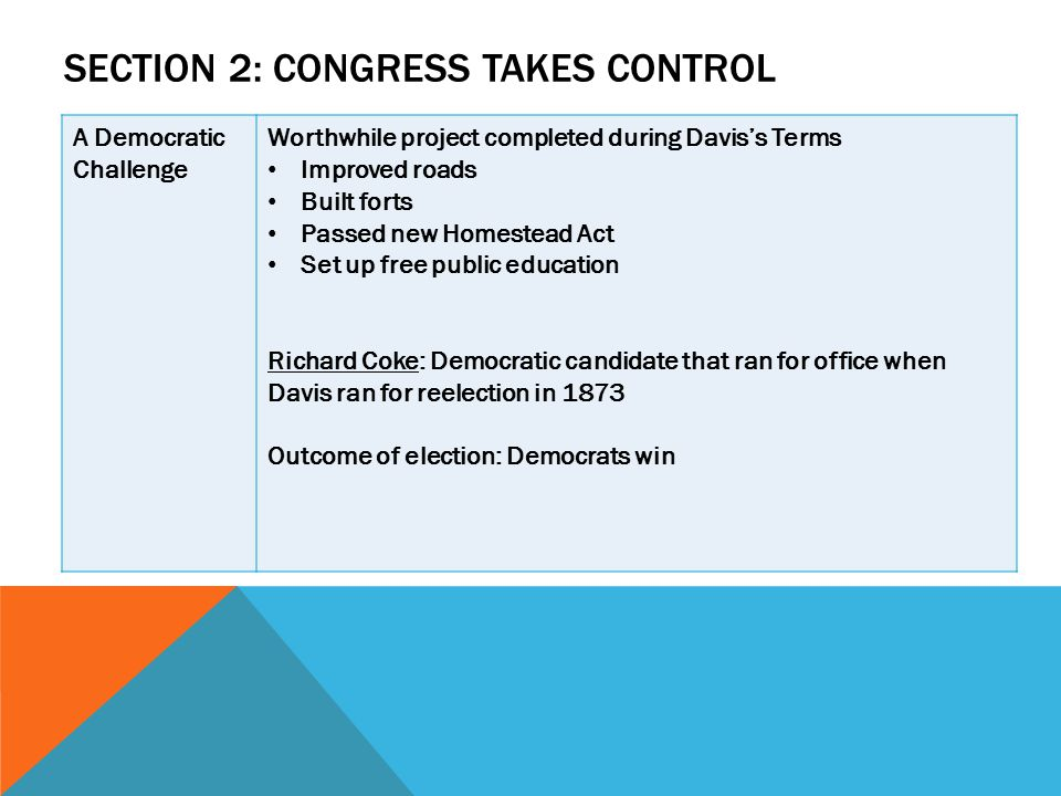 SECTION 2: CONGRESS TAKES CONTROL A Democratic Challenge Worthwhile project completed during Davis's Terms Improved roads Built forts Passed new Homes