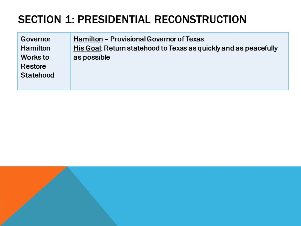 SECTION 1: PRESIDENTIAL RECONSTRUCTION Governor Hamilton Works to Restore Statehood Hamilton – Provisional Governor of Texas His Goal: Return statehoo