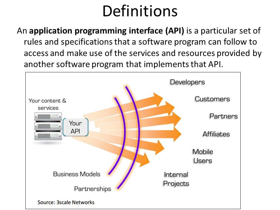 Definitions An application programming interface (API) is a particular set of rules and specifications that a software program can follow to access and make use of the services and resources provided by another software program that implements that API.