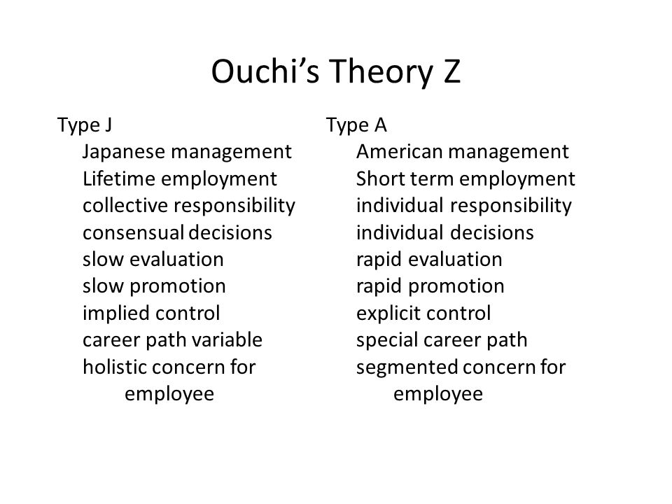 Ouchi's Theory Z Type JType A Japanese management American management Lifetime employment Short term employment collective responsibility individual responsibility consensual decisions individual decisions slow evaluation rapid evaluation slow promotion rapid promotion implied control explicit control career path variable special career path holistic concern for segmented concern for employee