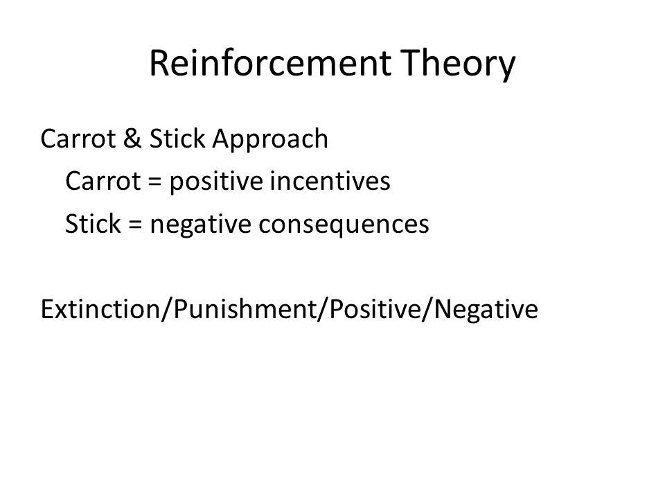 Reinforcement Theory Carrot & Stick Approach Carrot = positive incentives Stick = negative consequences Extinction/Punishment/Positive/Negative