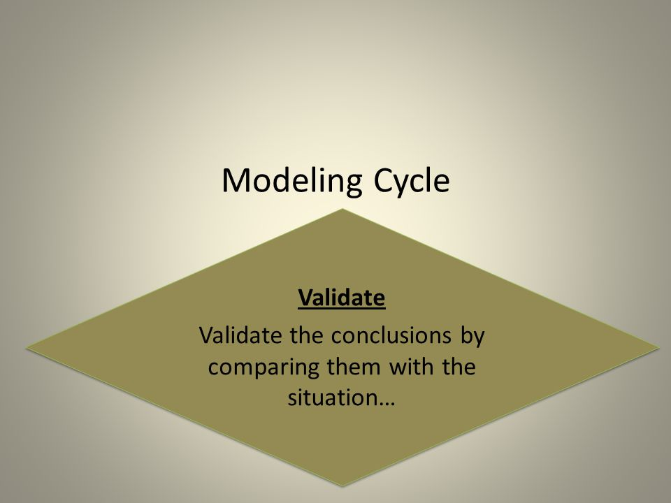 Modeling Cycle Validate Validate the conclusions by comparing them with the situation… Validate Validate the conclusions by comparing them with the situation…