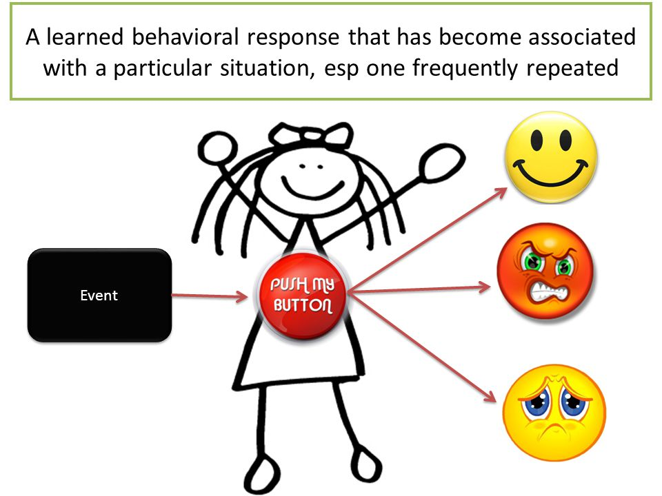 Event A learned behavioral response that has become associated with a particular situation, esp one frequently repeated